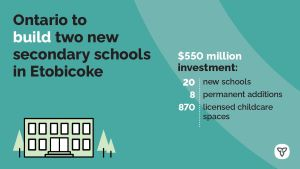 Ontario Building New Schools to Support Growing Etobicoke Community