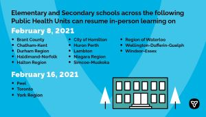Enhanced Safety Measures in Place as In-Person Learning Resumes Across Ontario