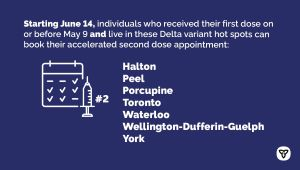 Ontario Further Accelerates Second Doses in Delta Hot Spots