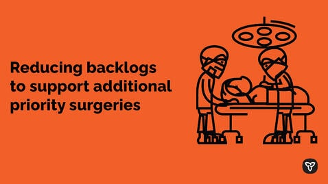 Ontario Investing $741 Million to Reduce Surgeries Backlog and Expand Access to Care