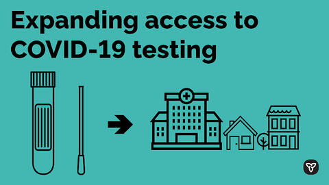 Ontario Investing More Than $1 Billion to Expand COVID-19 Testing and Contact Tracing