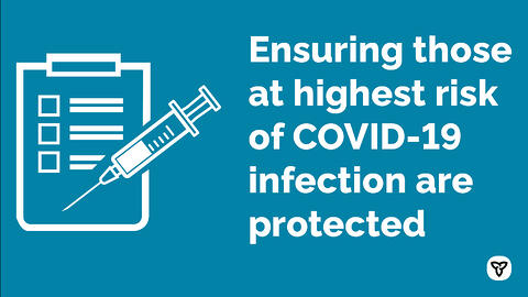 Ontario Identifies Key Groups for Distribution of Initial COVID-19 Vaccines