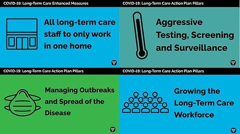 Ontario Takes Immediate Steps to Further Protect Long-Term Care Residents and Staff During COVID-19 Outbreak