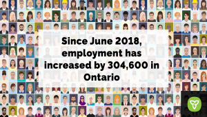 Ontario's Job Growth Remains Stable Amid Global Uncertainty