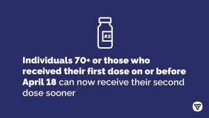 Ontario Expanding Accelerated Second Dose Booking to More Ontarians Ahead of Schedule
