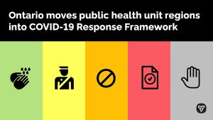Ontario Moves Public Health Unit Regions into COVID-19 Response Framework to Keep Ontario Safe and Open