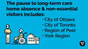 York Region Added to List of Areas of Higher Community Spread